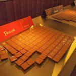 Шоколадная фабрика Cailler